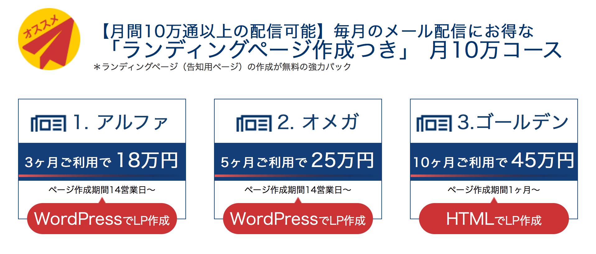 月10万通メール配信コース