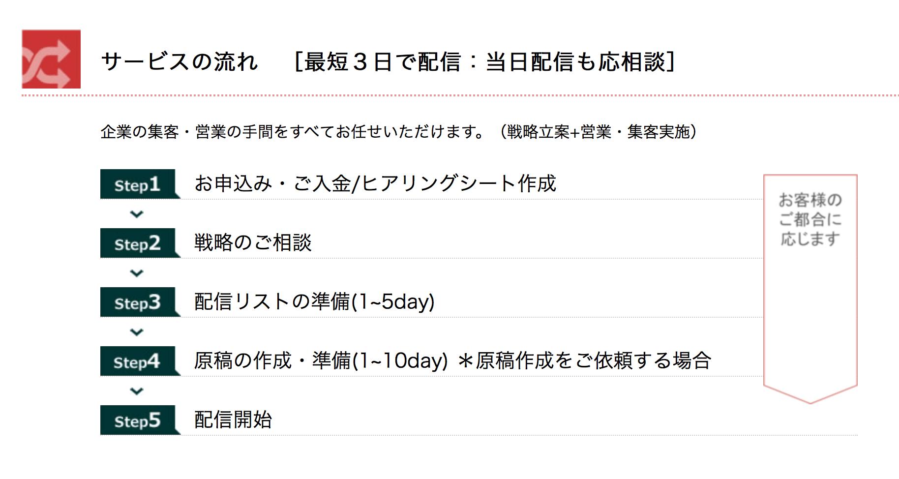 企業向けメール配信サービス3